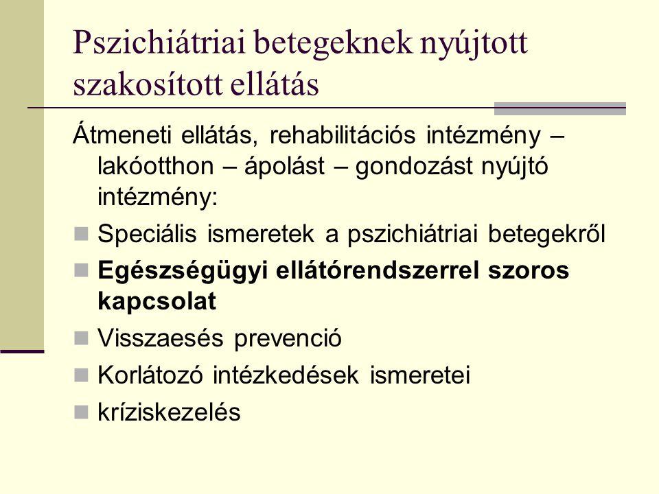 Pszichiátriai betegeknek nyújtott szakosított ellátás