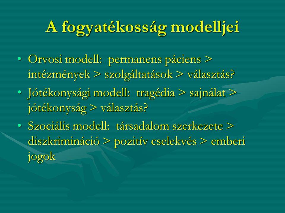 A fogyatékosság modelljei