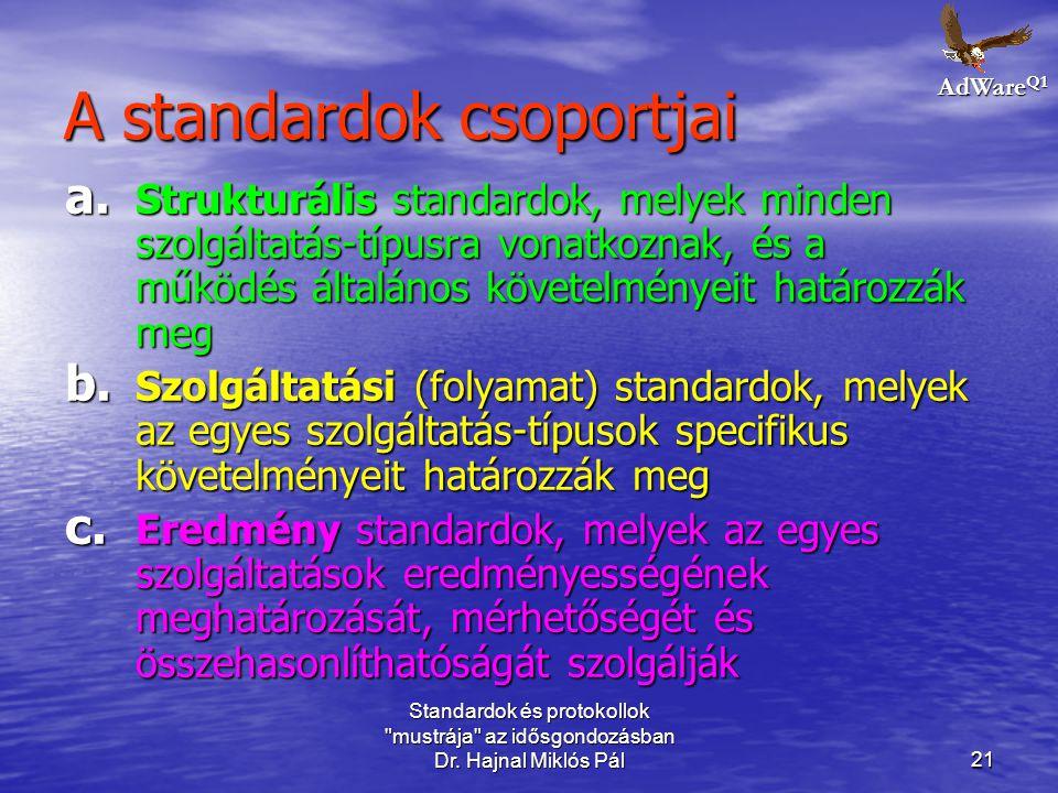 A standardok csoportjai