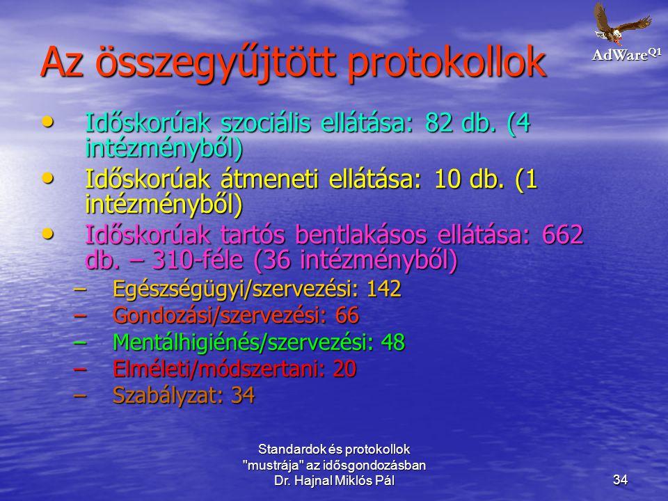 Az összegyűjtött protokollok