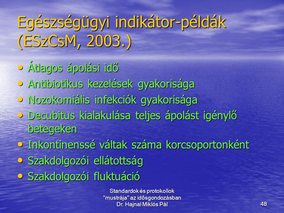 Egészségügyi indikátor-példák (ESzCsM, 2003.)