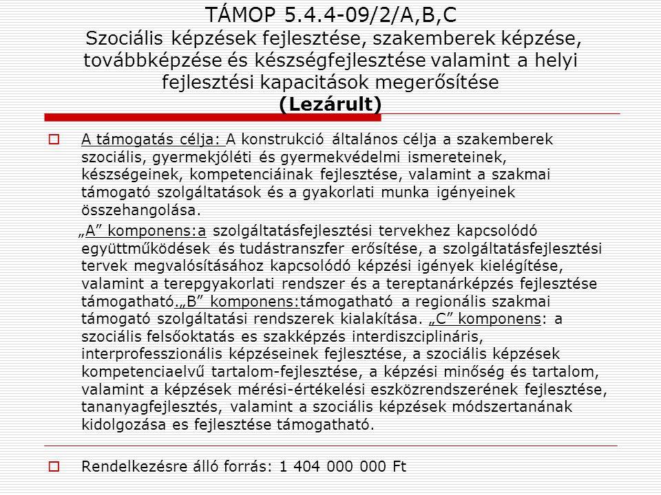 TÁMOP 5.4.4-09/2/A,B,C Szociális képzések fejlesztése, szakemberek képzése, továbbképzése és készségfejlesztése valamint a helyi fejlesztési kapacitások megerősítése (Lezárult)