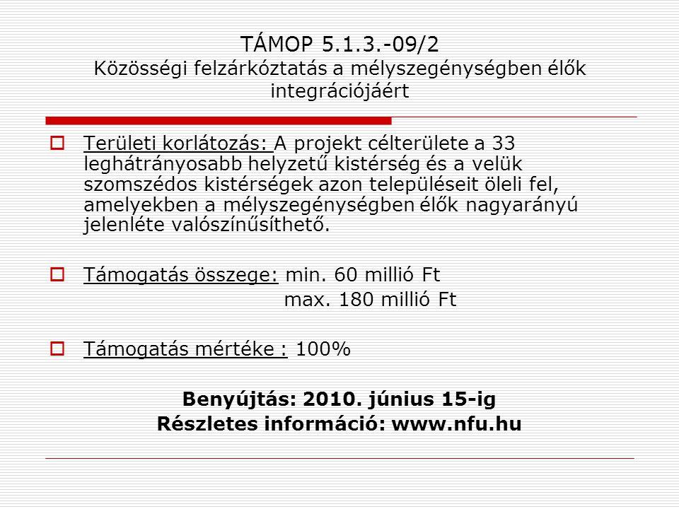 Részletes információ: www.nfu.hu