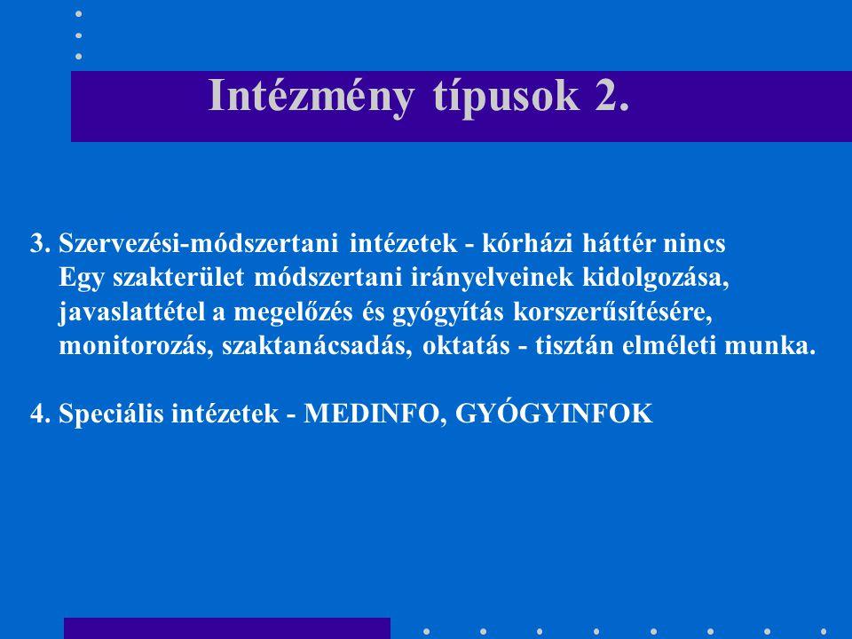 Intézmény típusok 2. 3. Szervezési-módszertani intézetek - kórházi háttér nincs. Egy szakterület módszertani irányelveinek kidolgozása,