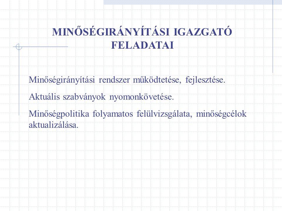 MINŐSÉGIRÁNYÍTÁSI IGAZGATÓ FELADATAI