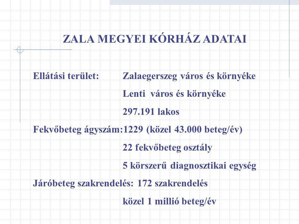ZALA MEGYEI KÓRHÁZ ADATAI