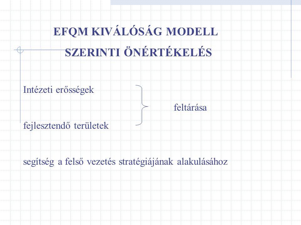 EFQM KIVÁLÓSÁG MODELL SZERINTI ÖNÉRTÉKELÉS Intézeti erősségek