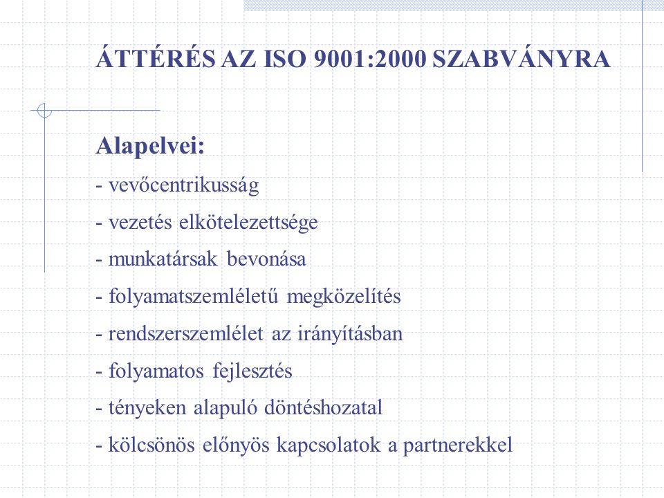 ÁTTÉRÉS AZ ISO 9001:2000 SZABVÁNYRA Alapelvei: