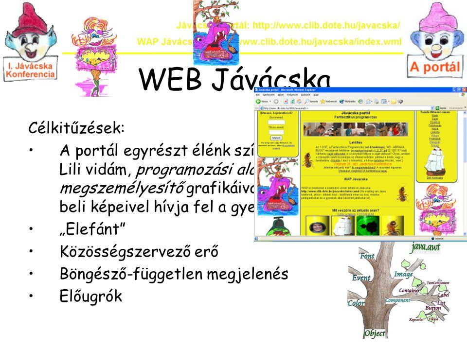 WEB Jávácska Célkitűzések: