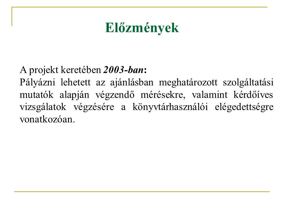 Előzmények A projekt keretében 2003-ban: