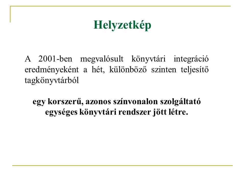 Helyzetkép A 2001-ben megvalósult könyvtári integráció eredményeként a hét, különböző szinten teljesítő tagkönyvtárból.