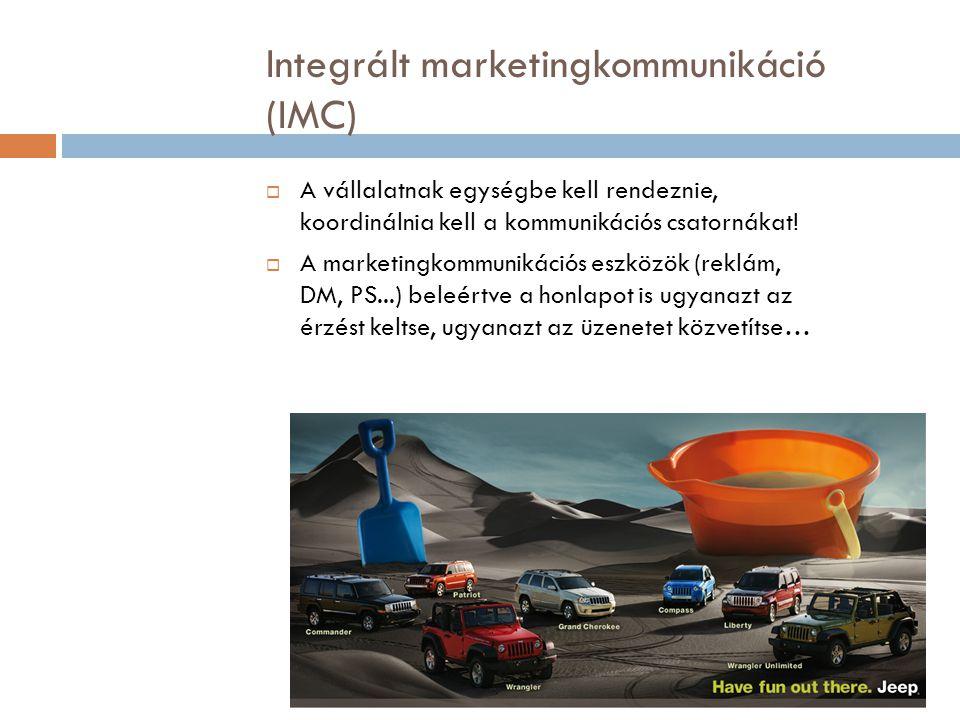 Integrált marketingkommunikáció (IMC)