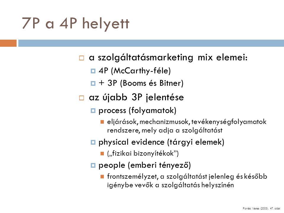 7P a 4P helyett a szolgáltatásmarketing mix elemei: