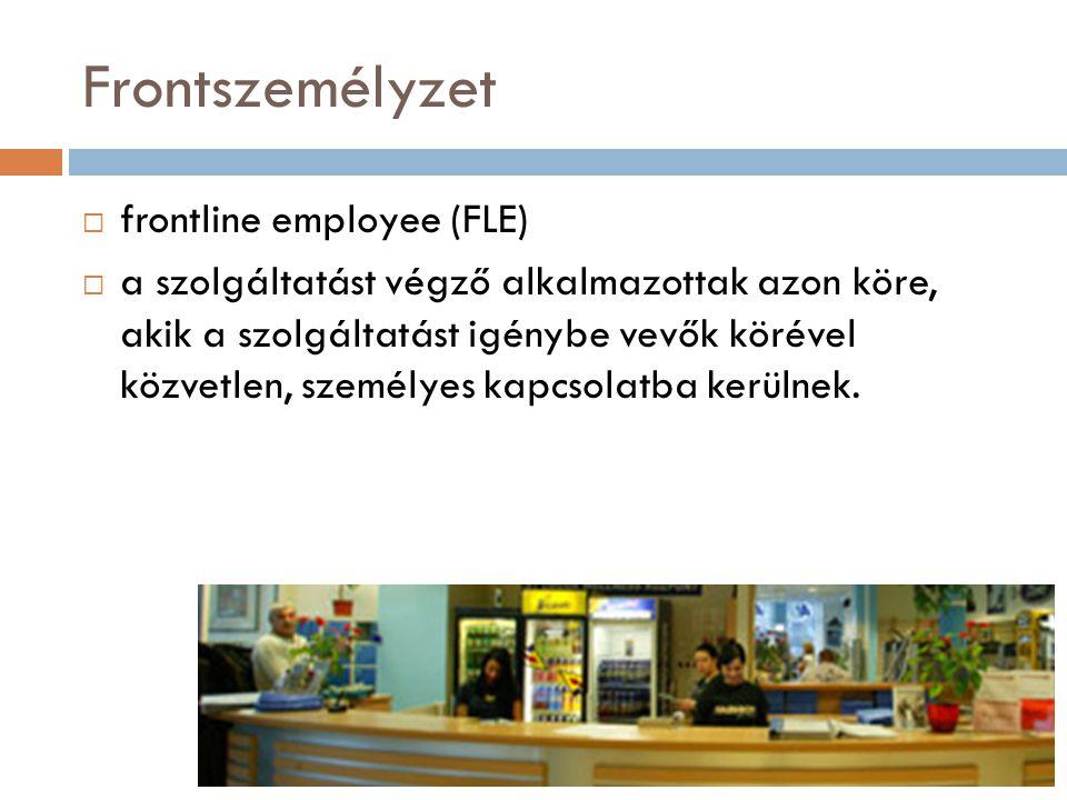 Frontszemélyzet frontline employee (FLE)