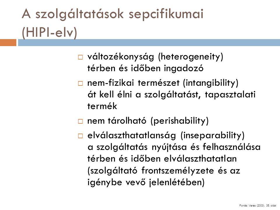 A szolgáltatások sepcifikumai (HIPI-elv)