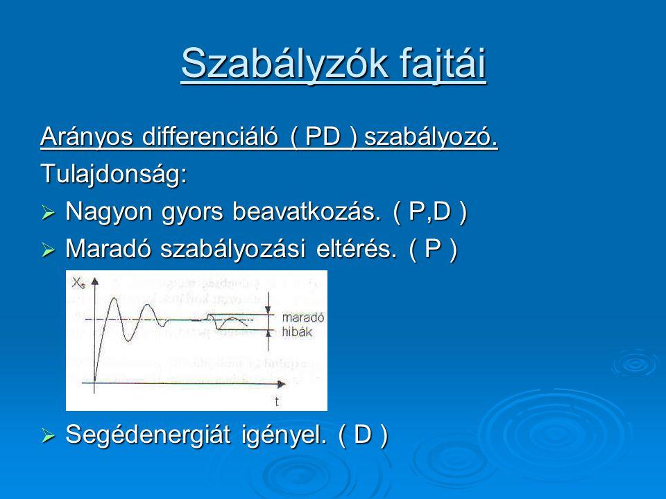 Szabályzók fajtái Arányos differenciáló ( PD ) szabályozó.