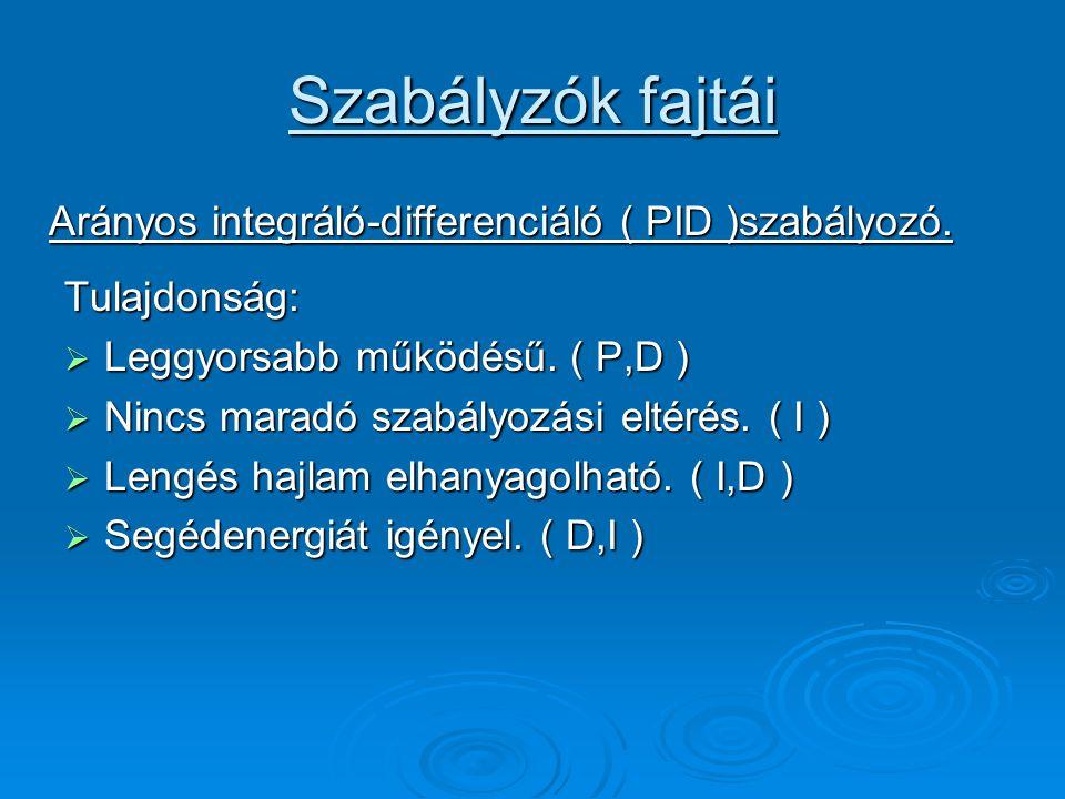 Szabályzók fajtái Arányos integráló-differenciáló ( PID )szabályozó.