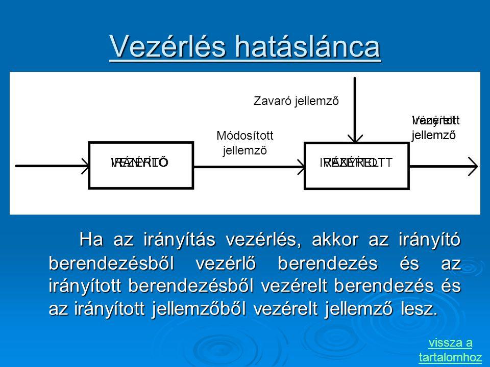 Vezérlés hatáslánca Zavaró jellemző. Vezérelt jellemző. Irányított jellemző. Módosított jellemző.