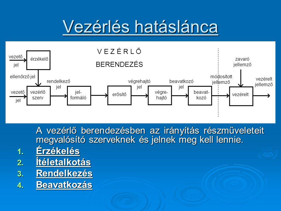 Vezérlés hatáslánca V E Z É R L Ő. BERENDEZÉS. vezető. jel. érzékelő. zavaró jellemző. ellenőrző jel.