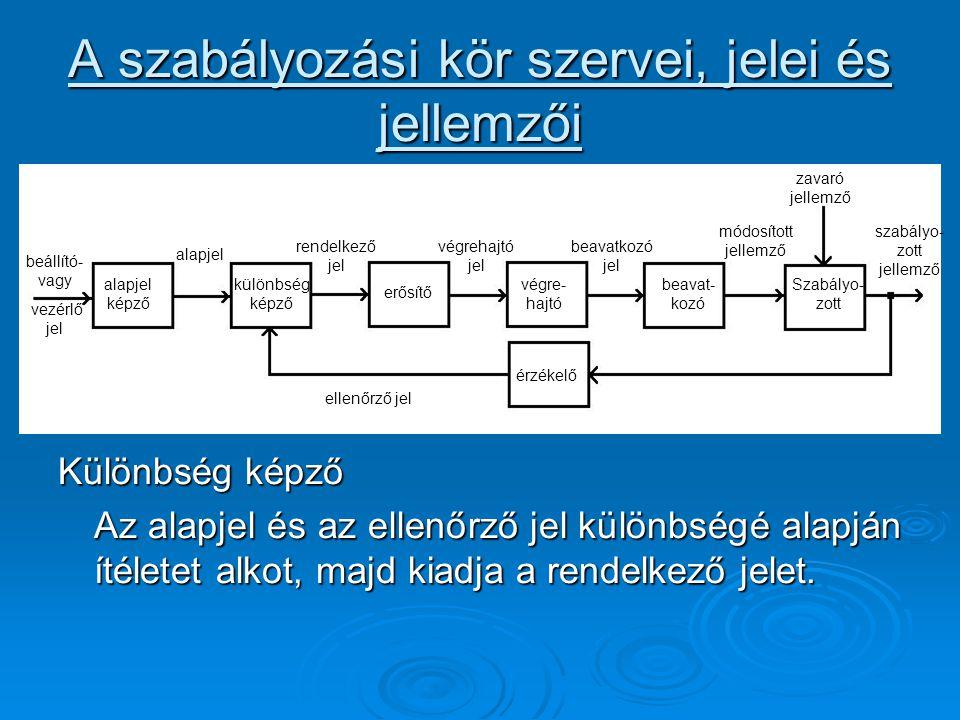 A szabályozási kör szervei, jelei és jellemzői
