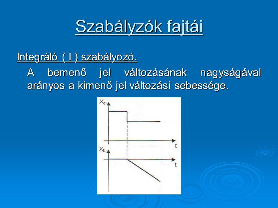 Szabályzók fajtái Integráló ( I ) szabályozó.