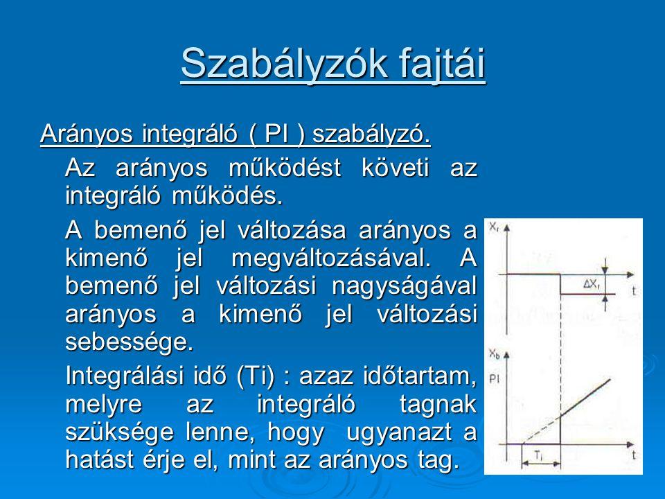Szabályzók fajtái Arányos integráló ( PI ) szabályzó.