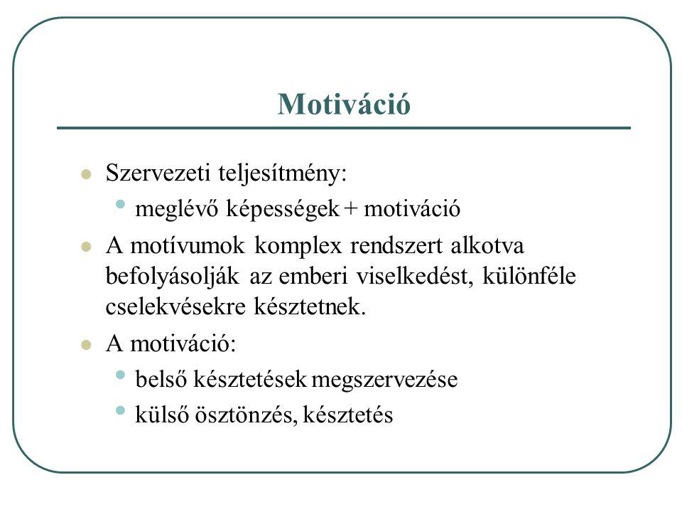 Motiváció Szervezeti teljesítmény:
