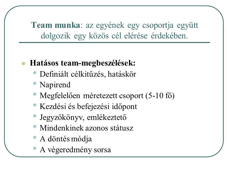 Team munka: az egyének egy csoportja együtt dolgozik egy közös cél elérése érdekében.
