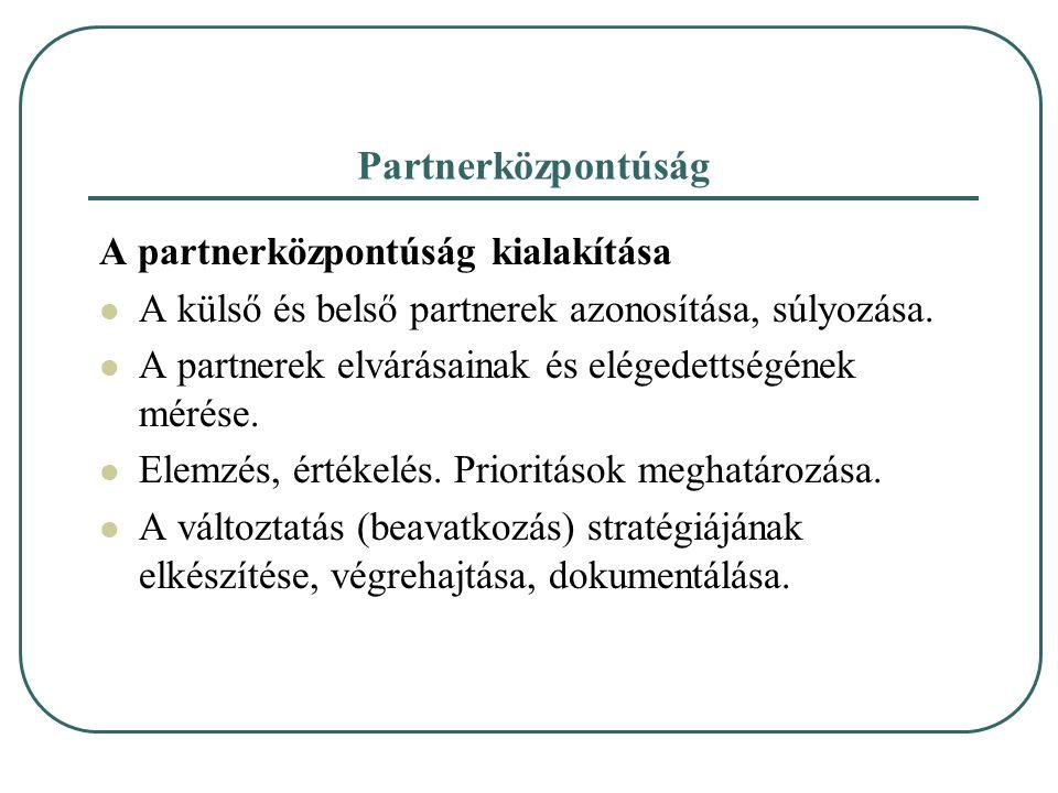 Partnerközpontúság A partnerközpontúság kialakítása