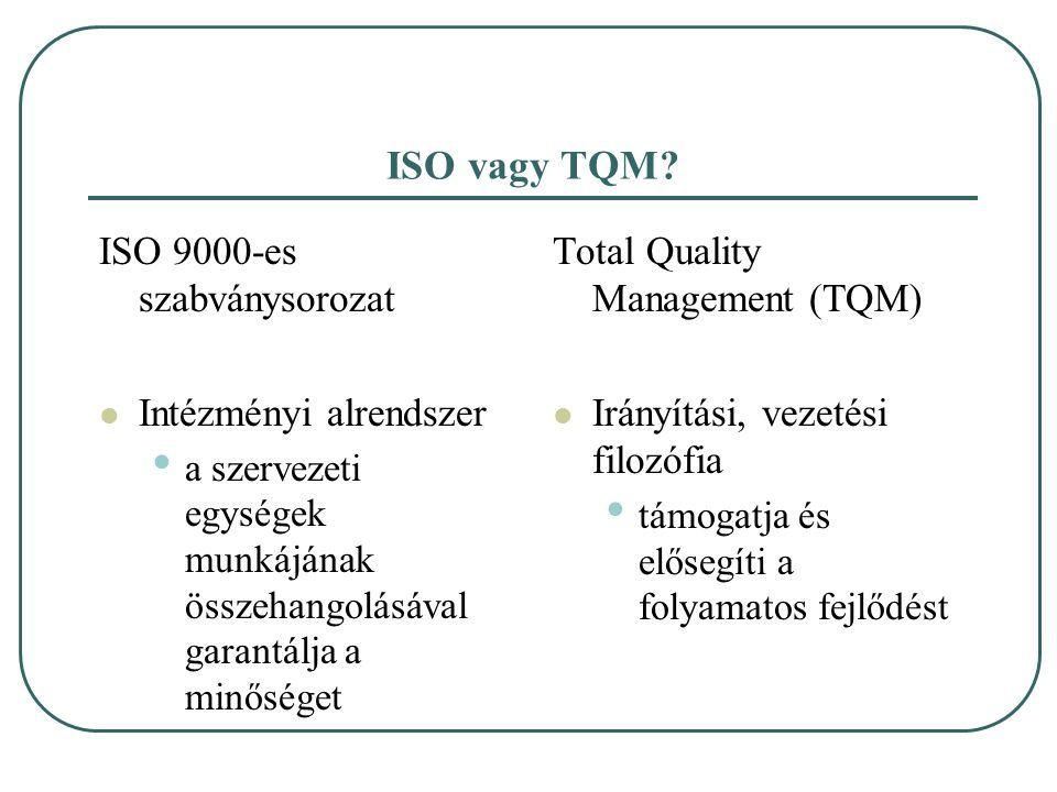 ISO vagy TQM ISO 9000-es szabványsorozat Intézményi alrendszer