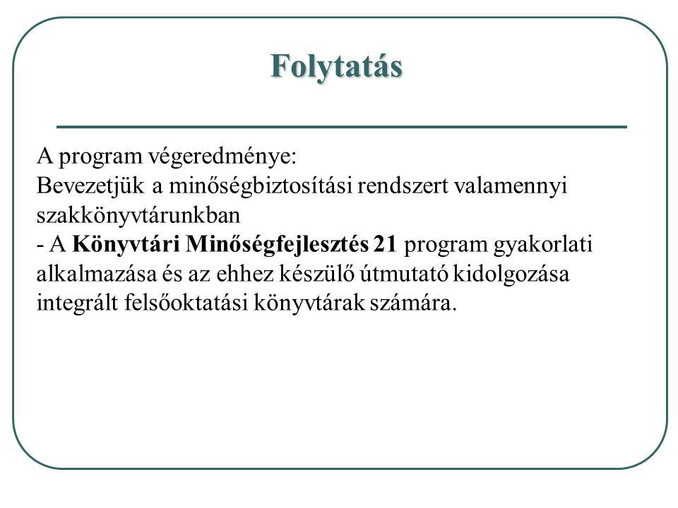 Folytatás A program végeredménye: