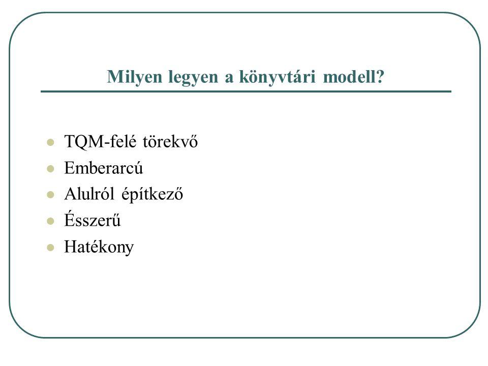Milyen legyen a könyvtári modell