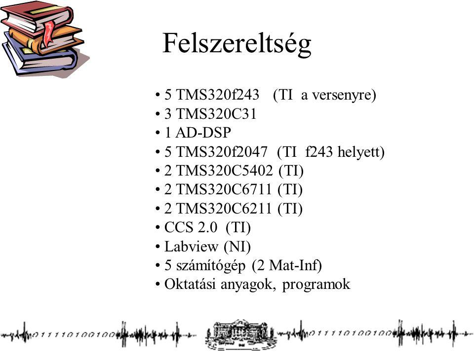 Felszereltség 5 TMS320f243 (TI a versenyre) 3 TMS320C31 1 AD-DSP