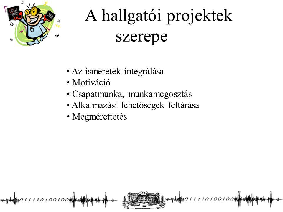 A hallgatói projektek szerepe