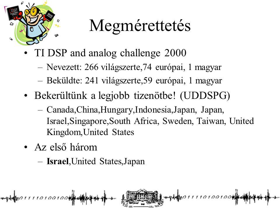 Megmérettetés TI DSP and analog challenge 2000