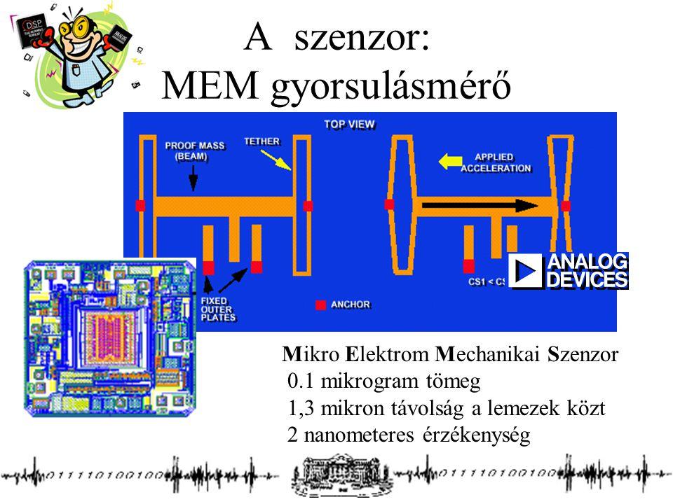 A szenzor: MEM gyorsulásmérő