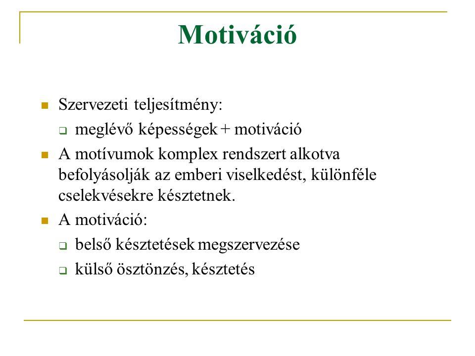Motiváció Szervezeti teljesítmény: meglévő képességek + motiváció