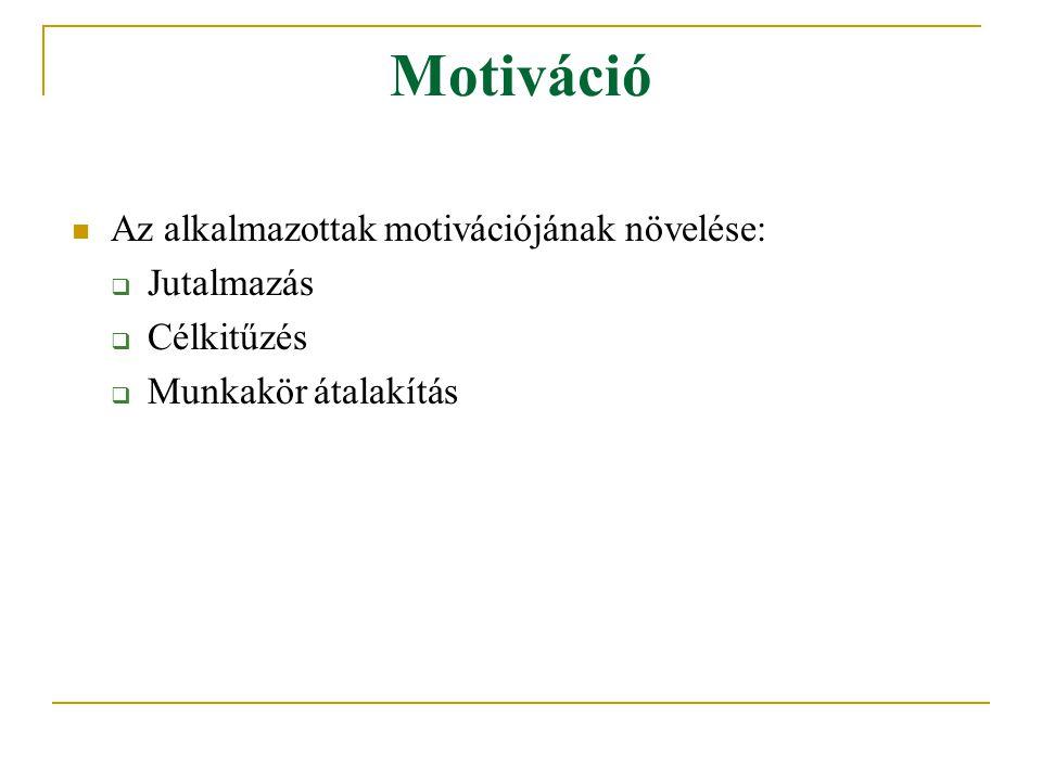 Motiváció Az alkalmazottak motivációjának növelése: Jutalmazás