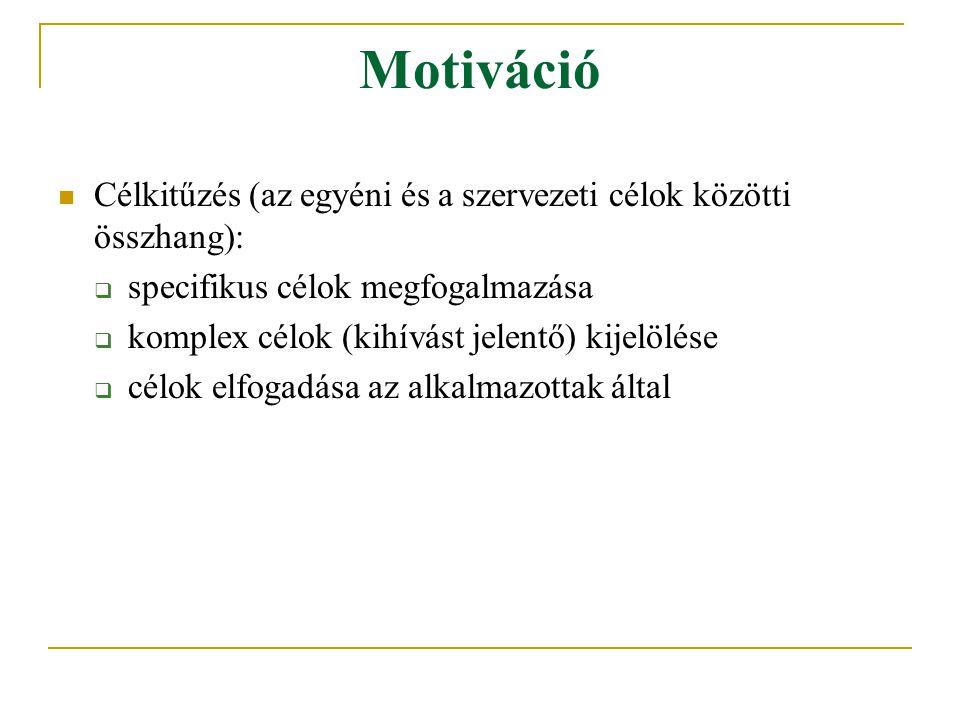Motiváció Célkitűzés (az egyéni és a szervezeti célok közötti összhang): specifikus célok megfogalmazása.