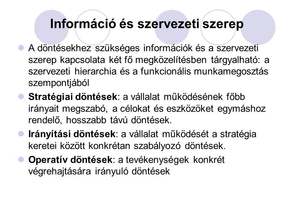 Információ és szervezeti szerep