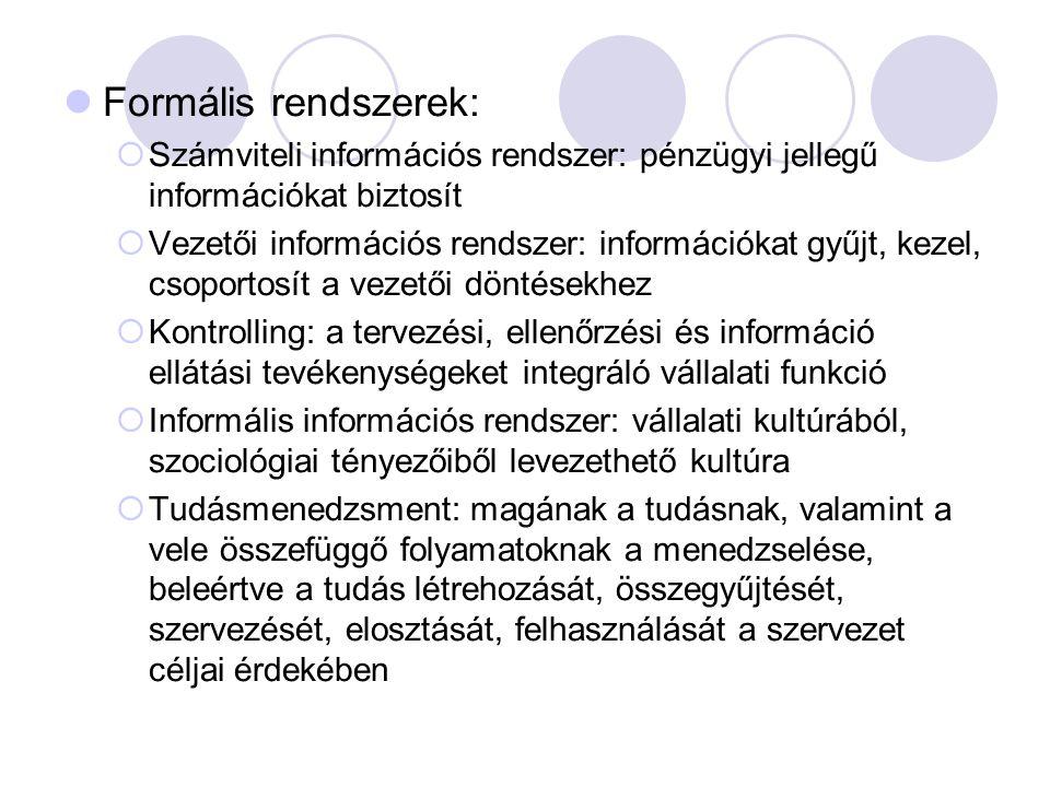 Formális rendszerek: Számviteli információs rendszer: pénzügyi jellegű információkat biztosít.