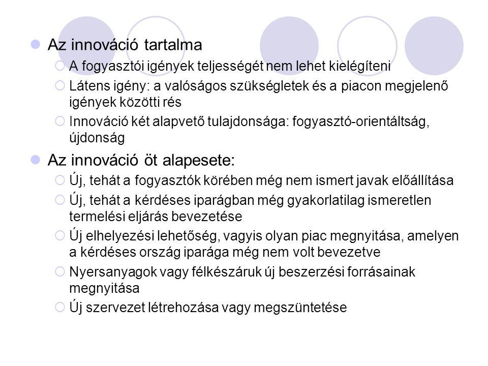 Az innováció öt alapesete: