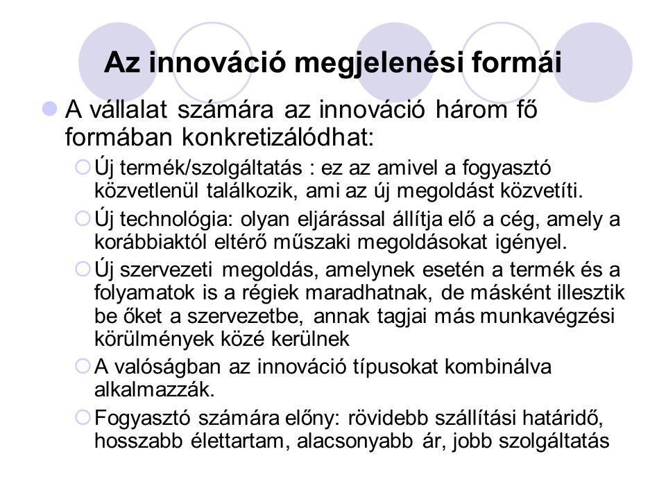 Az innováció megjelenési formái
