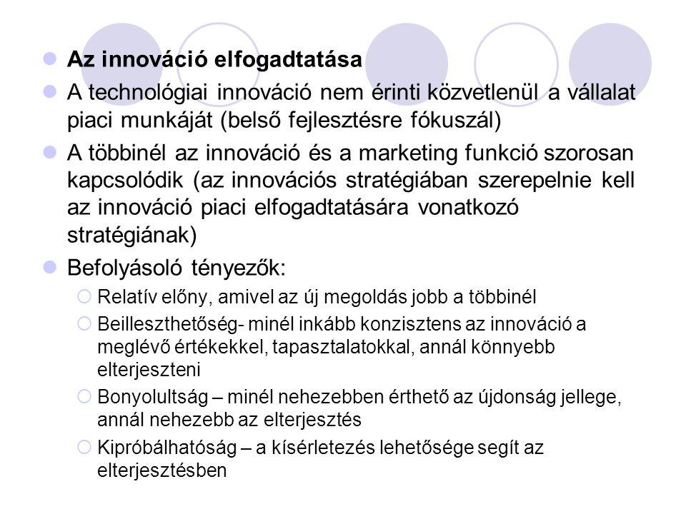Az innováció elfogadtatása