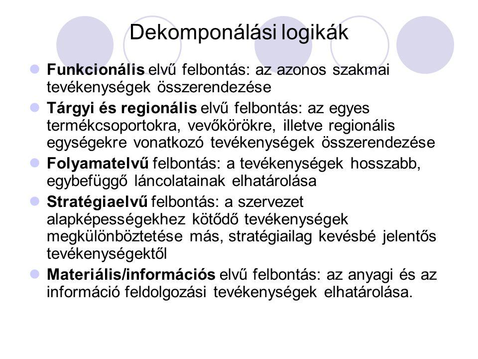 Dekomponálási logikák