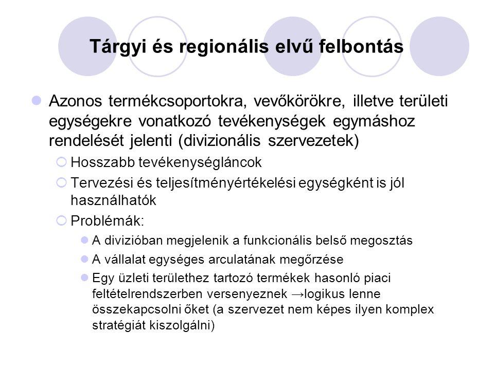 Tárgyi és regionális elvű felbontás