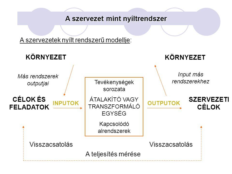 A szervezet mint nyíltrendszer