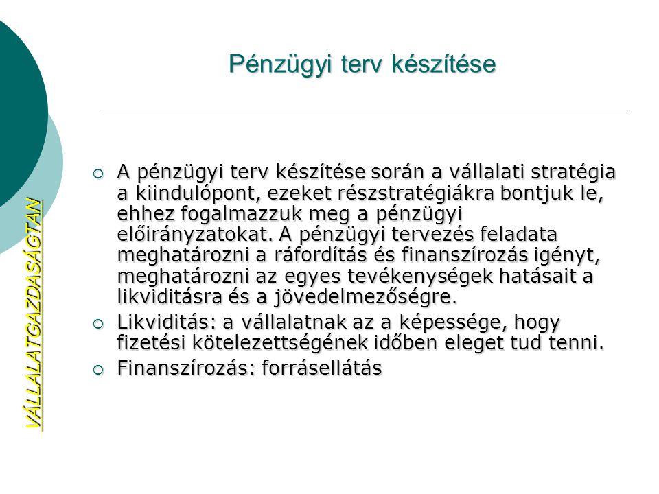 Pénzügyi terv készítése