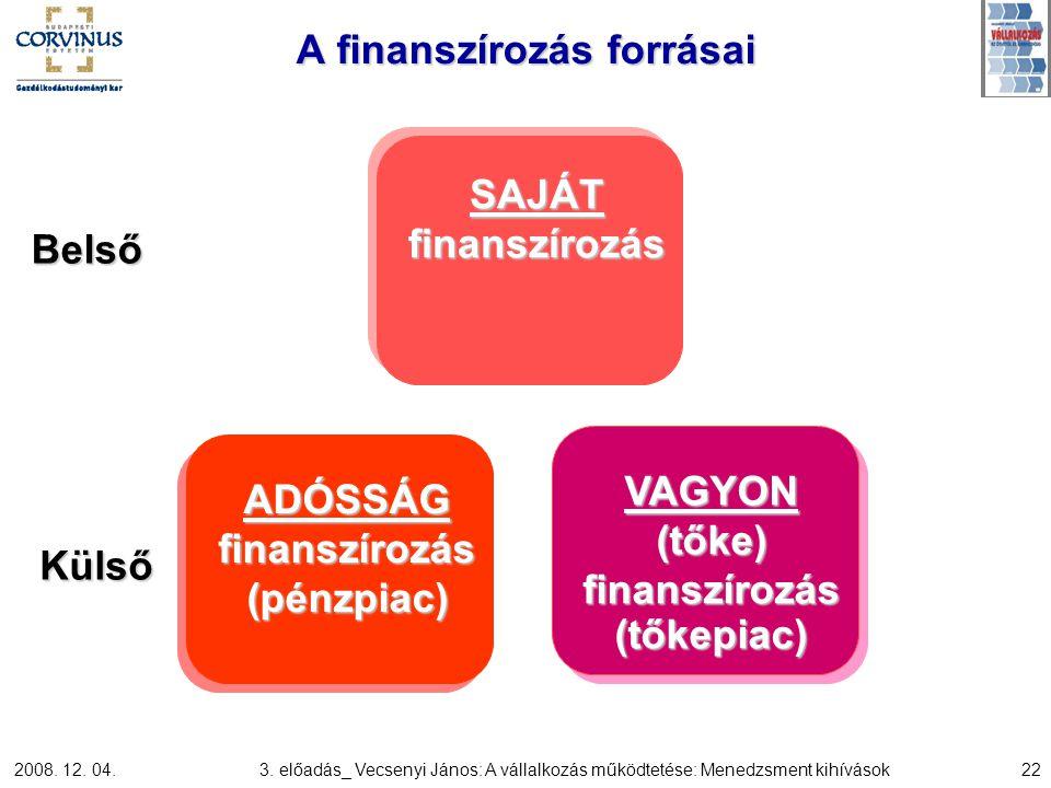 A finanszírozás forrásai