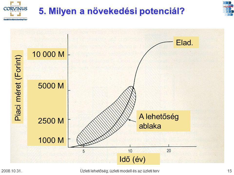 5. Milyen a növekedési potenciál